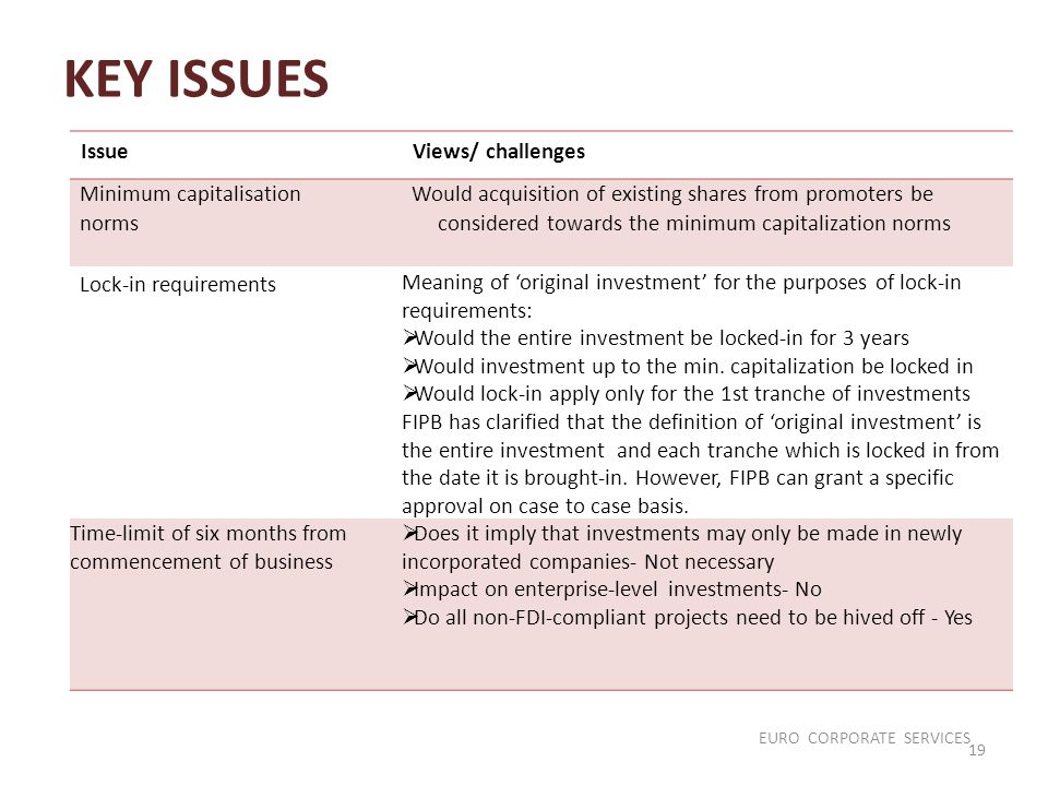 KEY ISSUES IssueViews/ challenges Minimum capitalisation norms Would acquisition of existing shares from promoters be considered towards the minimum c