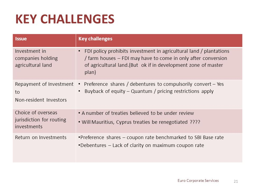 KEY CHALLENGES IssueKey challenges Investment in companies holding agricultural land FDI policy prohibits investment in agricultural land / plantation
