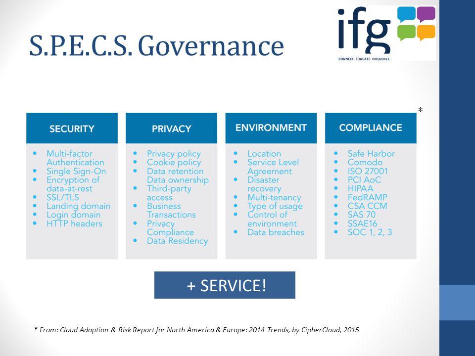 S.P.E.C.S. Governance + SERVICE.