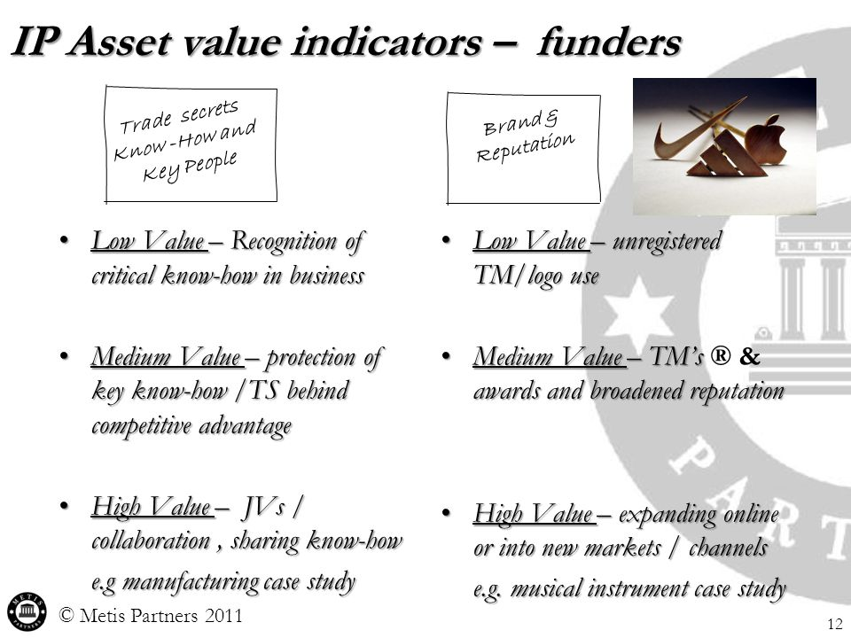 IP Asset value indicators – funders Low Value – Recognition of critical know-how in businessLow Value – Recognition of critical know-how in business Medium Value – protection of key know-how /TS behind competitive advantageMedium Value – protection of key know-how /TS behind competitive advantage High Value – JVs / collaboration, sharing know-howHigh Value – JVs / collaboration, sharing know-how e.g manufacturing case study Low Value – unregistered TM/logo useLow Value – unregistered TM/logo use Medium Value – TM's awards and broadened reputationMedium Value – TM's ® & awards and broadened reputation High Value – expanding online or into new markets / channelsHigh Value – expanding online or into new markets / channels e.g.