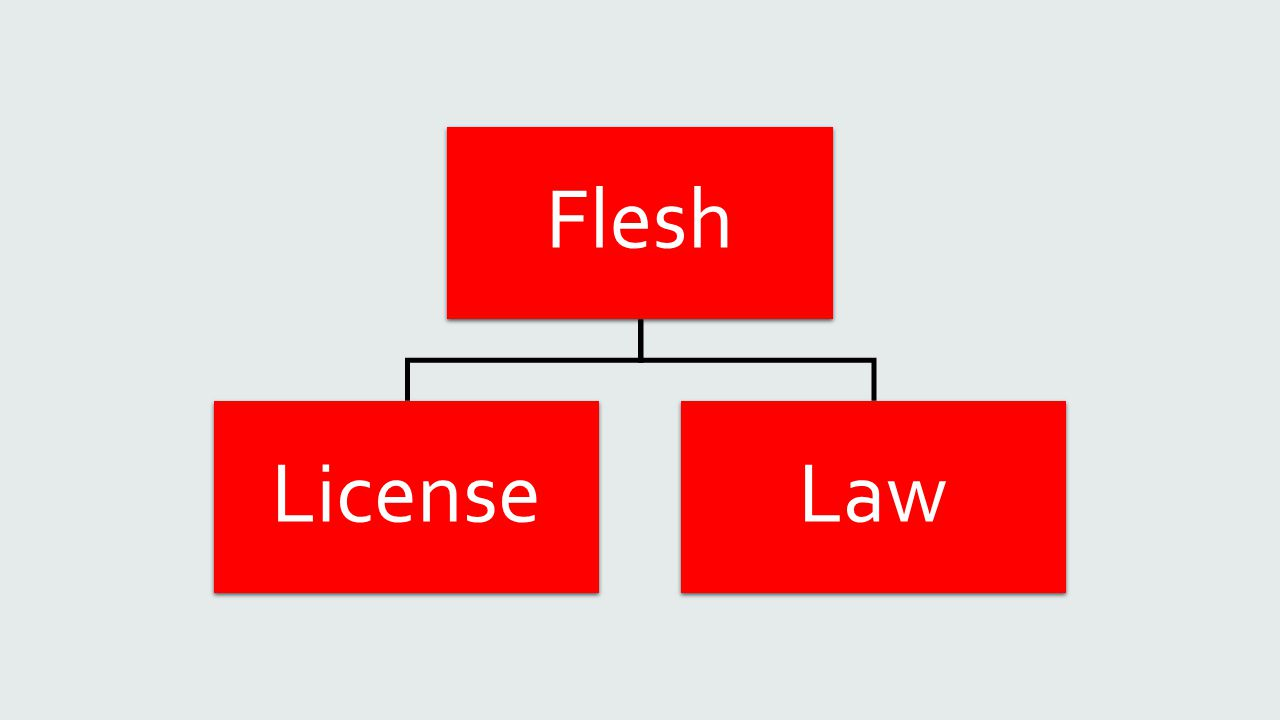 Flesh LicenseLaw