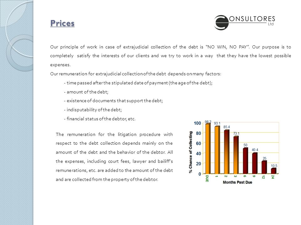 Prices Our principle of work in case of extrajudicial collection of the debt is NO WIN, NO PAY .