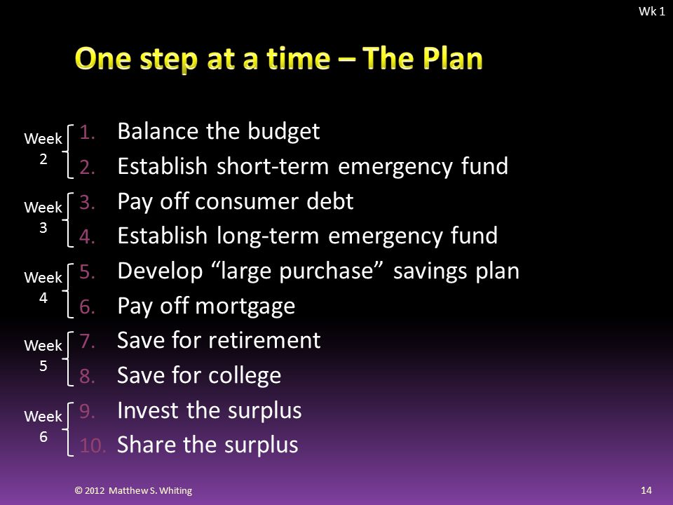 1.Balance the budget 2. Establish short-term emergency fund 3.