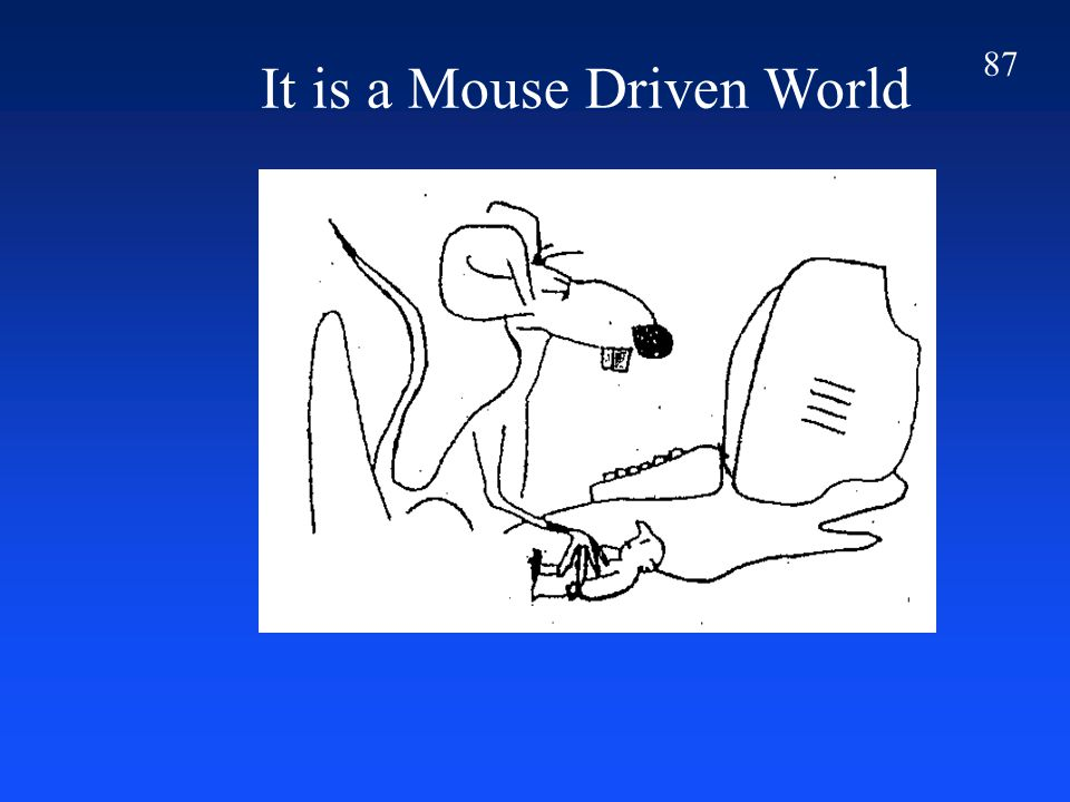 87 It is a Mouse Driven World
