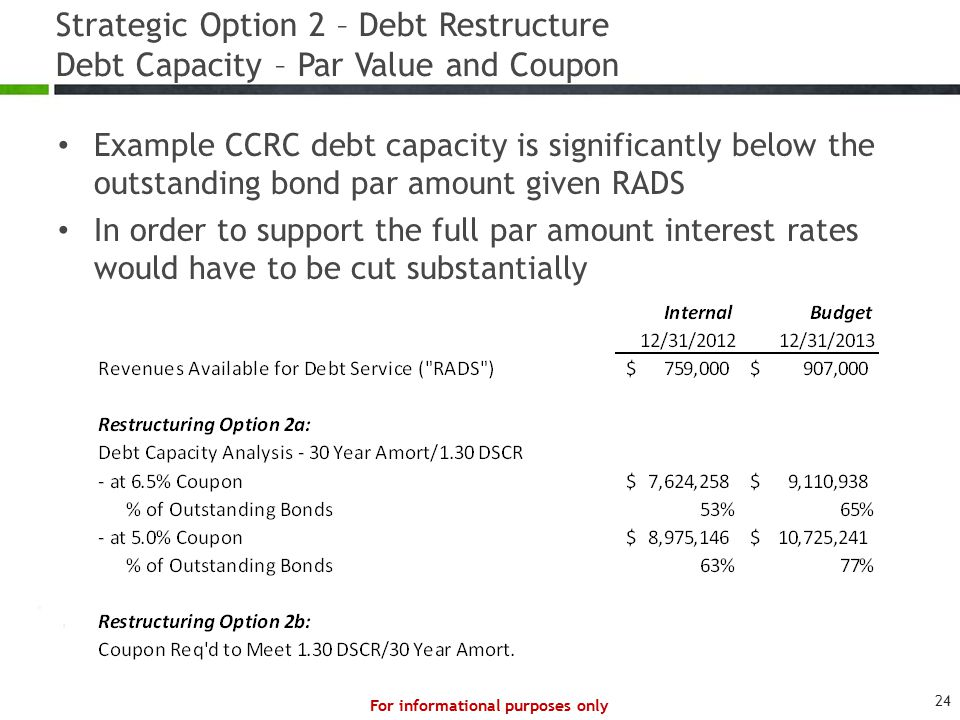 For informational purposes only Strategic Option 2 – Debt Restructure Debt Capacity – Par Value and Coupon Example CCRC debt capacity is significantly