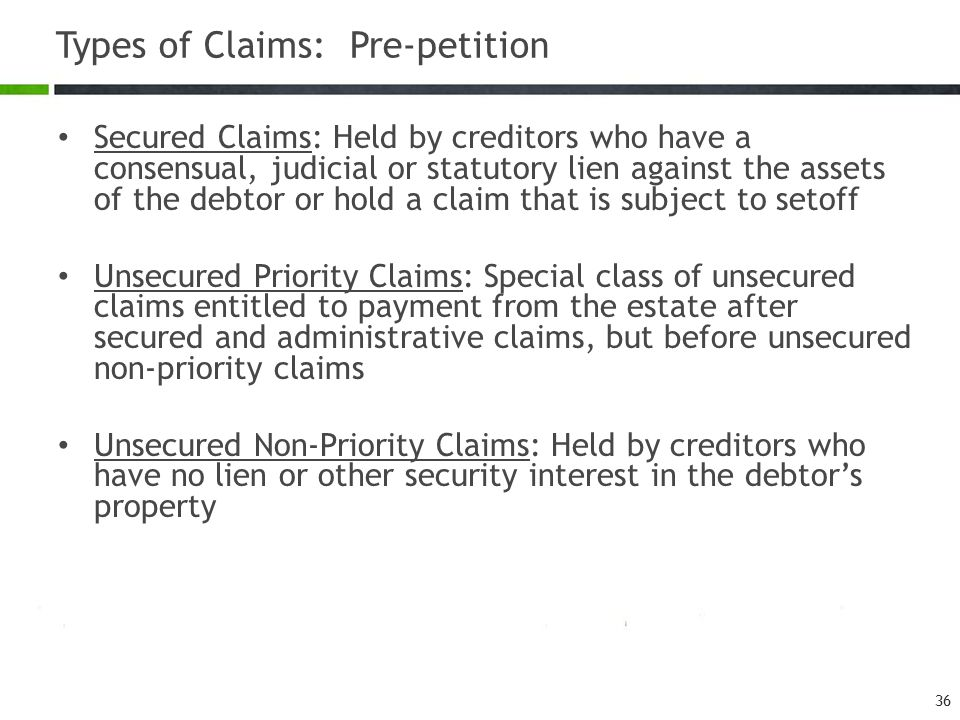 Types of Claims: Pre-petition Secured Claims: Held by creditors who have a consensual, judicial or statutory lien against the assets of the debtor or hold a claim that is subject to setoff Unsecured Priority Claims: Special class of unsecured claims entitled to payment from the estate after secured and administrative claims, but before unsecured non-priority claims Unsecured Non-Priority Claims: Held by creditors who have no lien or other security interest in the debtor's property 36