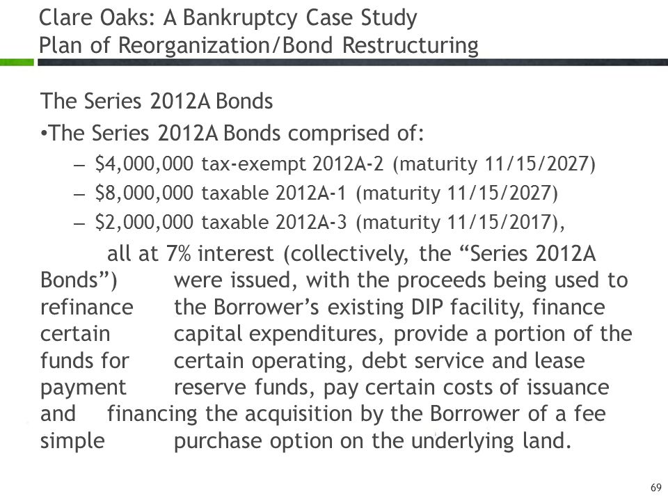 Clare Oaks: A Bankruptcy Case Study Plan of Reorganization/Bond Restructuring The Series 2012A Bonds The Series 2012A Bonds comprised of: – $4,000,000