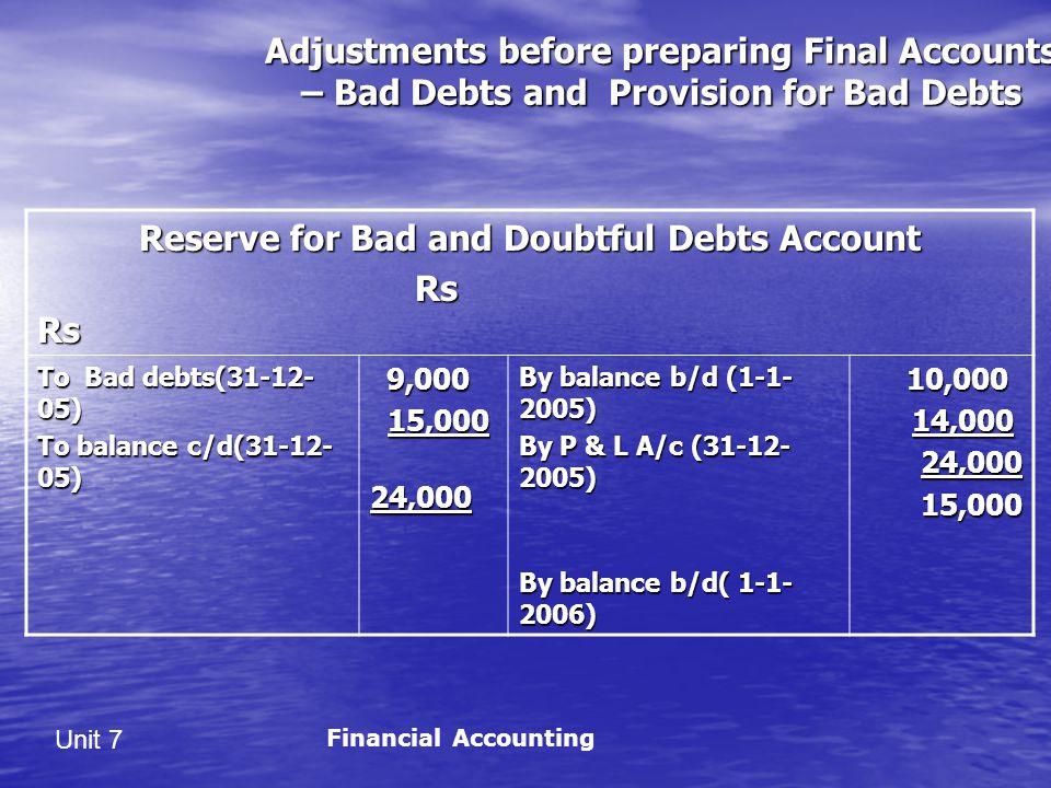 Unit 7 Adjustments before preparing Final Accounts – Bad Debts and Provision for Bad Debts Reserve for Bad and Doubtful Debts Account Rs Rs Rs Rs To Bad debts(31-12- 05) To balance c/d(31-12- 05) 9,000 9,000 15,000 15,000 24,000 24,000 By balance b/d (1-1- 2005) By P & L A/c (31-12- 2005) By balance b/d( 1-1- 2006) 10,000 10,000 14,000 14,000 24,000 24,000 15,000 15,000 Financial Accounting