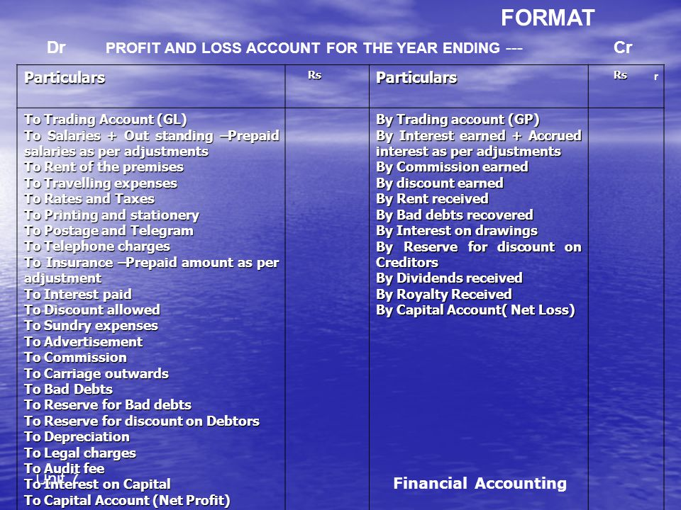 Unit 7 Dr PROFIT AND LOSS ACCOUNT FOR THE YEAR ENDING --- Cr r Particulars Rs RsParticulars To Trading Account (GL) To Salaries + Out standing –Prepaid salaries as per adjustments To Rent of the premises To Travelling expenses To Rates and Taxes To Printing and stationery To Postage and Telegram To Telephone charges To Insurance –Prepaid amount as per adjustment To Interest paid To Discount allowed To Sundry expenses To Advertisement To Commission To Carriage outwards To Bad Debts To Reserve for Bad debts To Reserve for discount on Debtors To Depreciation To Legal charges To Audit fee To Interest on Capital To Capital Account (Net Profit) By Trading account (GP) By Interest earned + Accrued interest as per adjustments By Commission earned By discount earned By Rent received By Bad debts recovered By Interest on drawings By Reserve for discount on Creditors By Dividends received By Royalty Received By Capital Account( Net Loss) FORMAT Financial Accounting