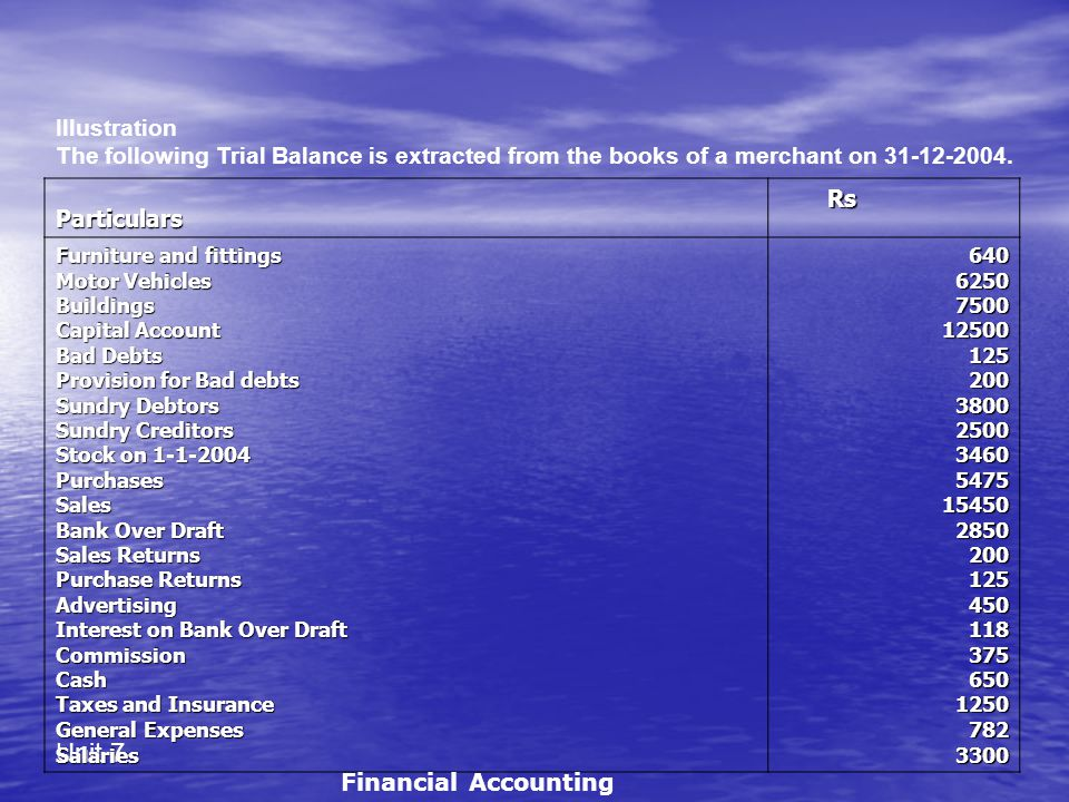 Unit 7 Illustration The following Trial Balance is extracted from the books of a merchant on 31-12-2004.