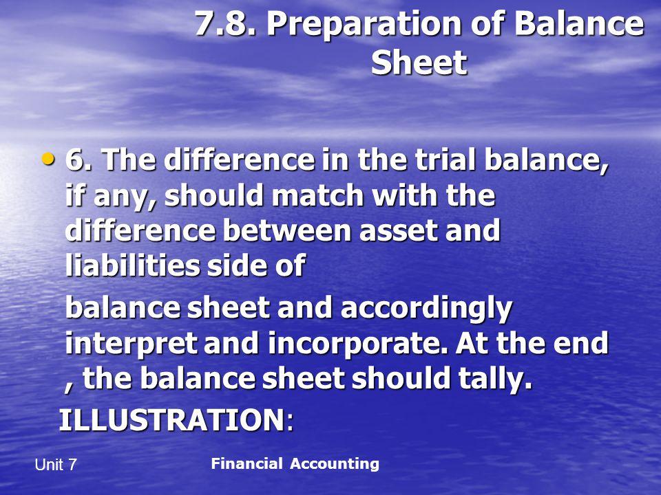 Unit 7 7.8.Preparation of Balance Sheet 6.