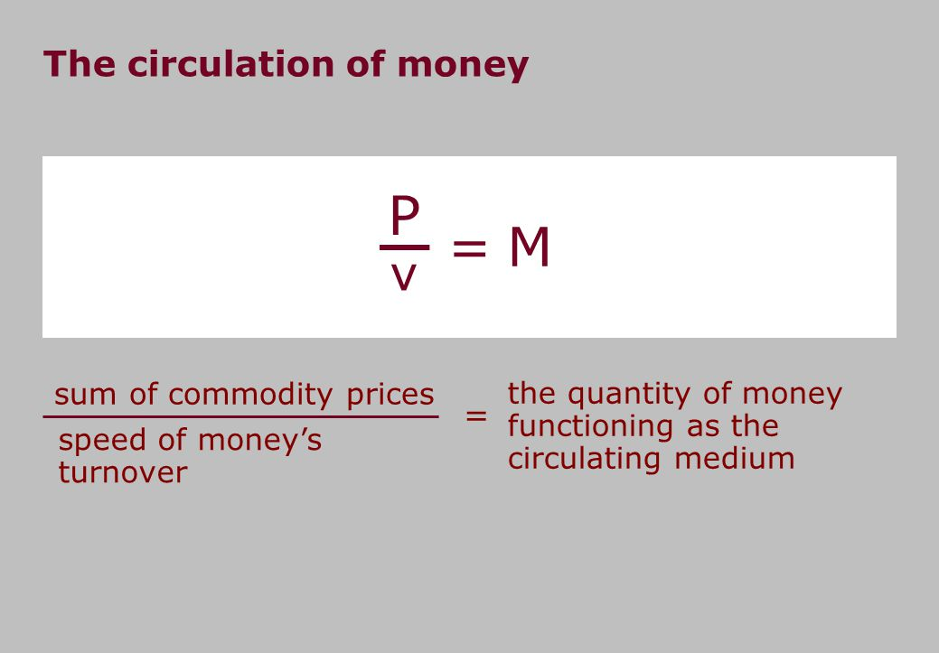The circulation of money v P M= the quantity of money functioning as the circulating medium sum of commodity prices speed of money's turnover =