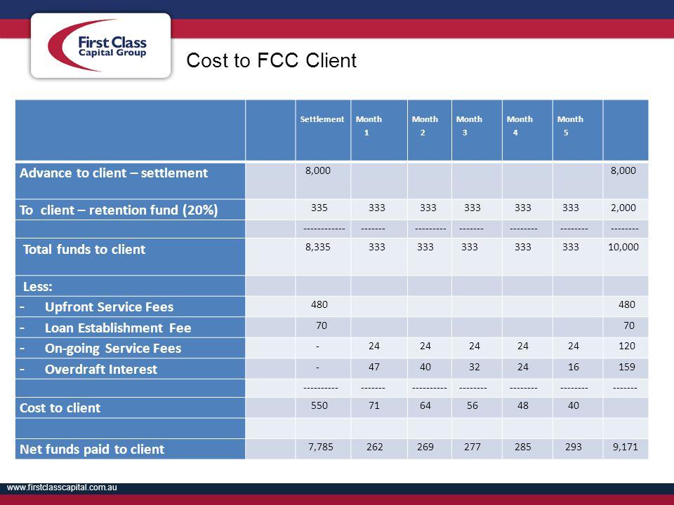 www.firstclasscapital.com.au Settlement Month 1 Month 2 Month 3 Month 4 Month 5 Advance to client – settlement 8,000 To client – retention fund (20%)