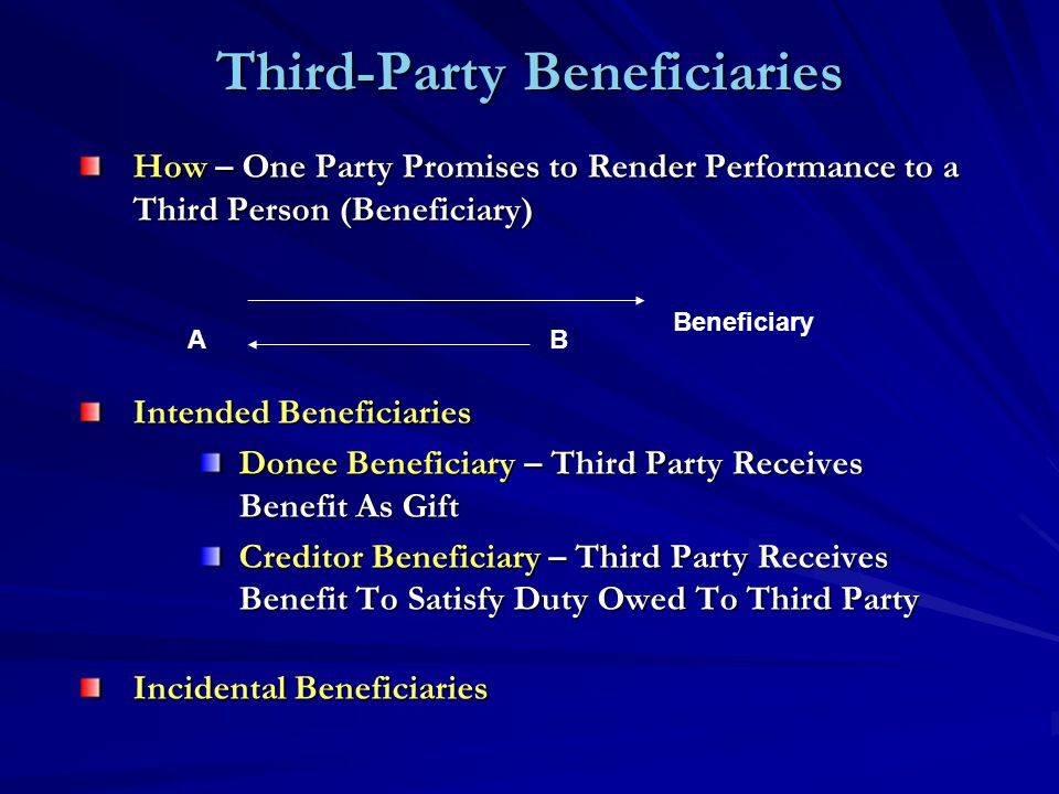 Third-Party Beneficiaries How – One Party Promises to Render Performance to a Third Person (Beneficiary) Intended Beneficiaries Donee Beneficiary – Th