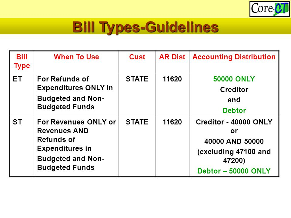 Bill Type When To UseCustAR DistAccounting Distribution ETFor Refunds of Expenditures ONLY in Budgeted and Non- Budgeted Funds STATE1162050000 ONLY Creditor and Debtor STFor Revenues ONLY or Revenues AND Refunds of Expenditures in Budgeted and Non- Budgeted Funds STATE11620Creditor - 40000 ONLY or 40000 AND 50000 (excluding 47100 and 47200) Debtor – 50000 ONLY Bill Types-Guidelines