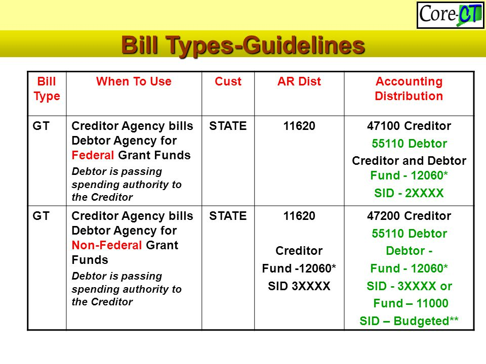 Bill Type When To UseCustAR DistAccounting Distribution GTCreditor Agency bills Debtor Agency for Federal Grant Funds Debtor is passing spending authority to the Creditor STATE1162047100 Creditor 55110 Debtor Creditor and Debtor Fund - 12060* SID - 2XXXX GTCreditor Agency bills Debtor Agency for Non-Federal Grant Funds Debtor is passing spending authority to the Creditor STATE11620 Creditor Fund -12060* SID 3XXXX 47200 Creditor 55110 Debtor Debtor - Fund - 12060* SID - 3XXXX or Fund – 11000 SID – Budgeted** Bill Types-Guidelines