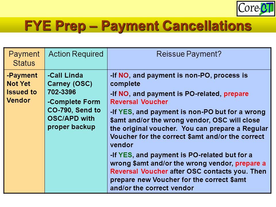 Payment Status Action RequiredReissue Payment.