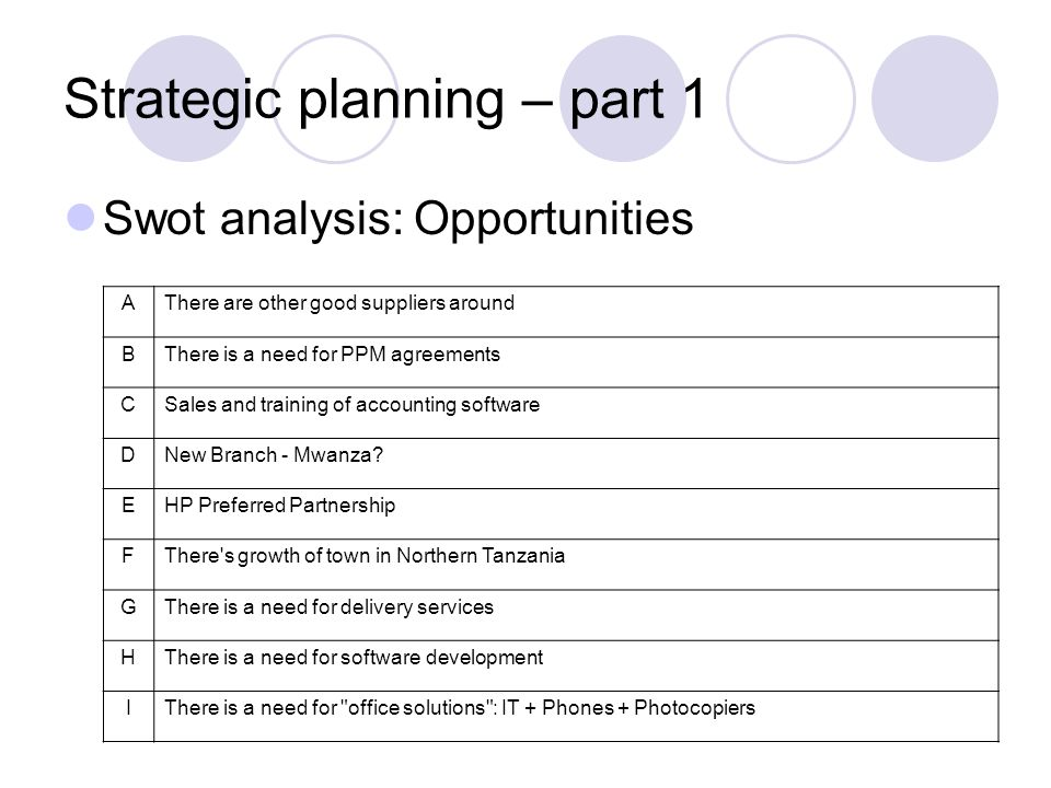Strategic planning – part 1 Swot analysis: Opportunities AThere are other good suppliers around BThere is a need for PPM agreements CSales and training of accounting software DNew Branch - Mwanza.