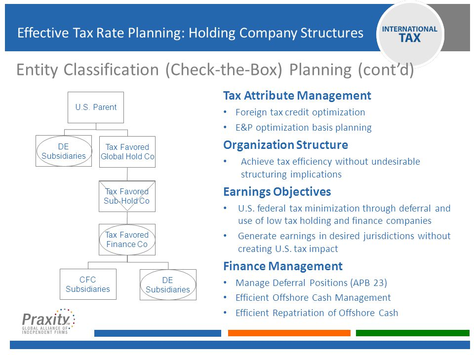 U.S. Parent DE Subsidiaries DE Subsidiaries Tax Favored Finance Co Tax Favored Sub-Hold Co Tax Favored Global Hold Co CFC Subsidiaries Tax Attribute M