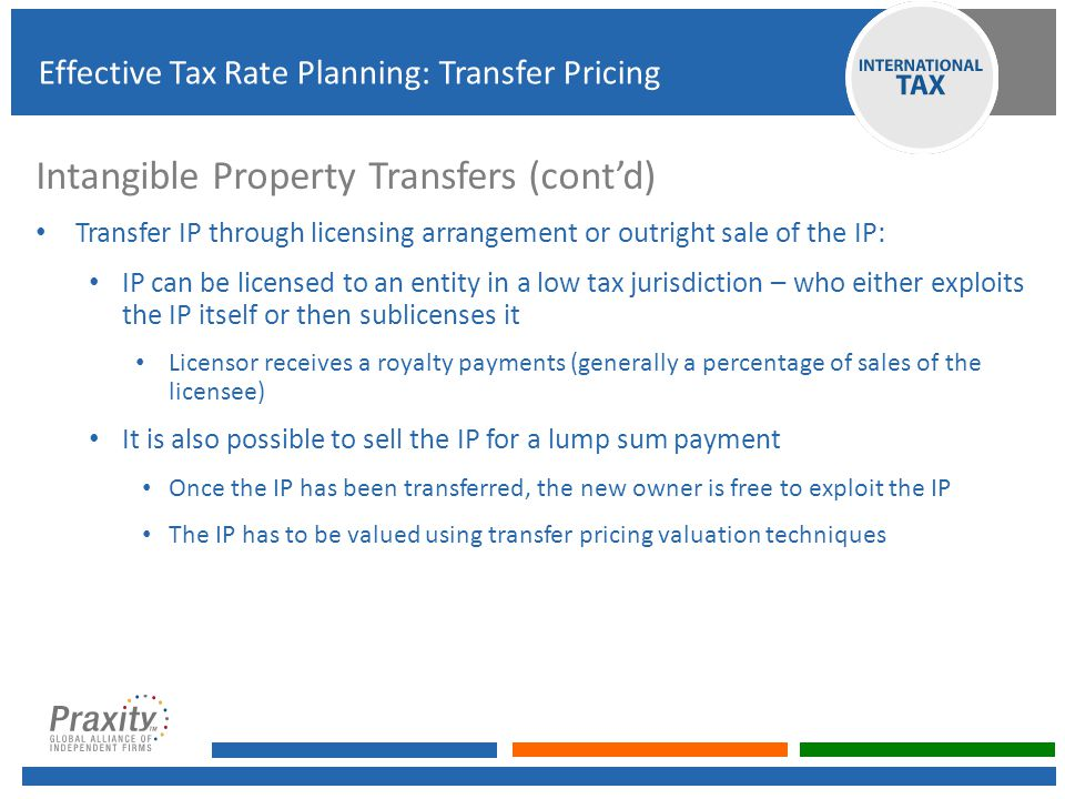 Intangible Property Transfers (cont'd) Transfer IP through licensing arrangement or outright sale of the IP: IP can be licensed to an entity in a low