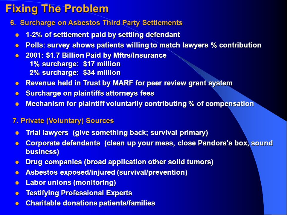 Fixing The Problem 6. Surcharge on Asbestos Third Party Settlements 1-2% of settlement paid by settling defendant 1-2% of settlement paid by settling