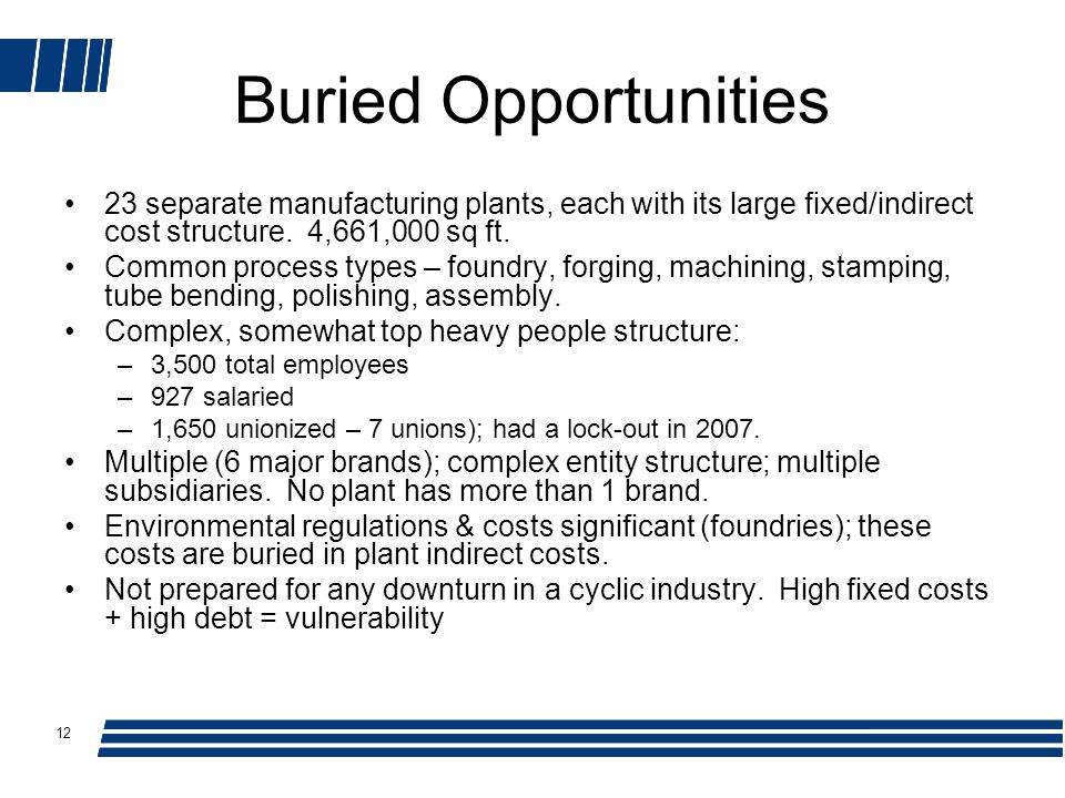 12 Buried Opportunities 23 separate manufacturing plants, each with its large fixed/indirect cost structure.