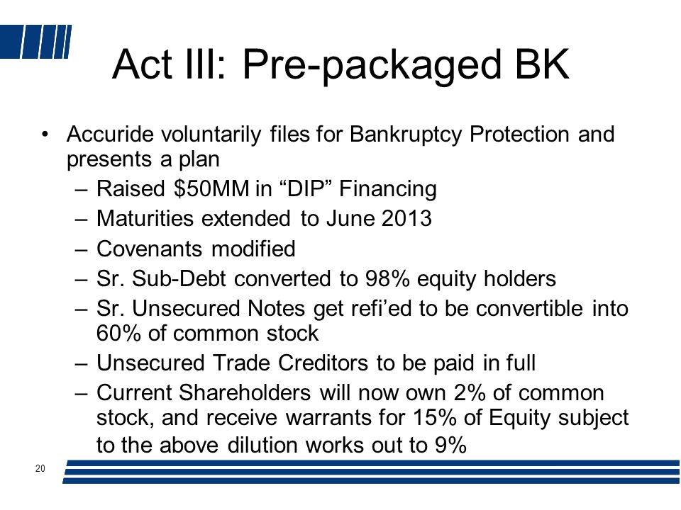20 Act III: Pre-packaged BK Accuride voluntarily files for Bankruptcy Protection and presents a plan –Raised $50MM in DIP Financing –Maturities extended to June 2013 –Covenants modified –Sr.