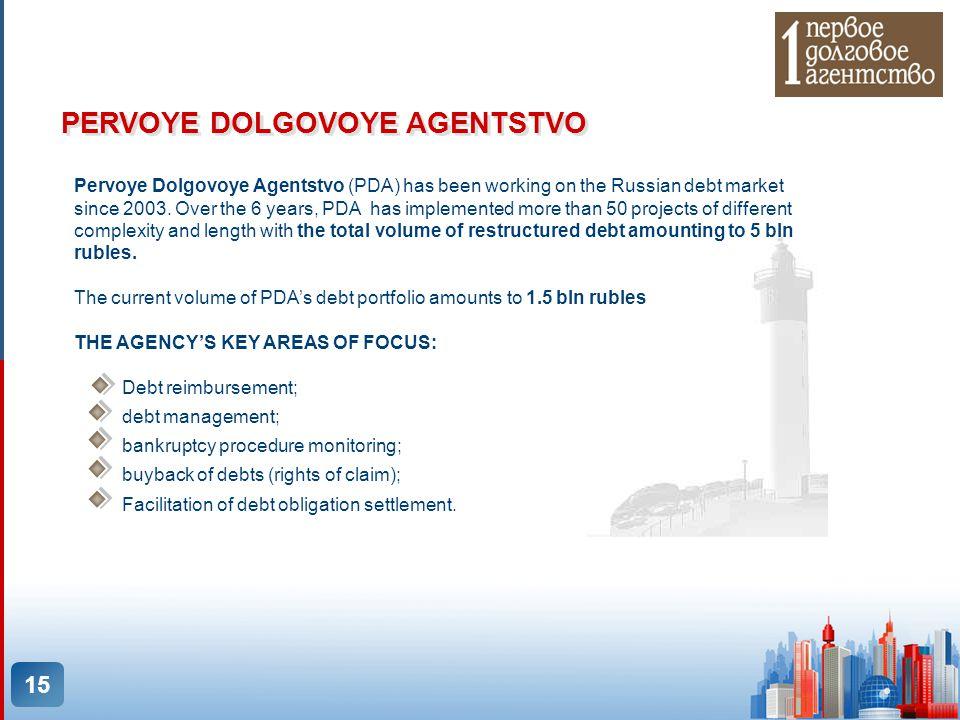 15 PERVOYE DOLGOVOYE AGENTSTVO Pervoye Dolgovoye Agentstvo (PDA) has been working on the Russian debt market since 2003. Over the 6 years, PDA has imp