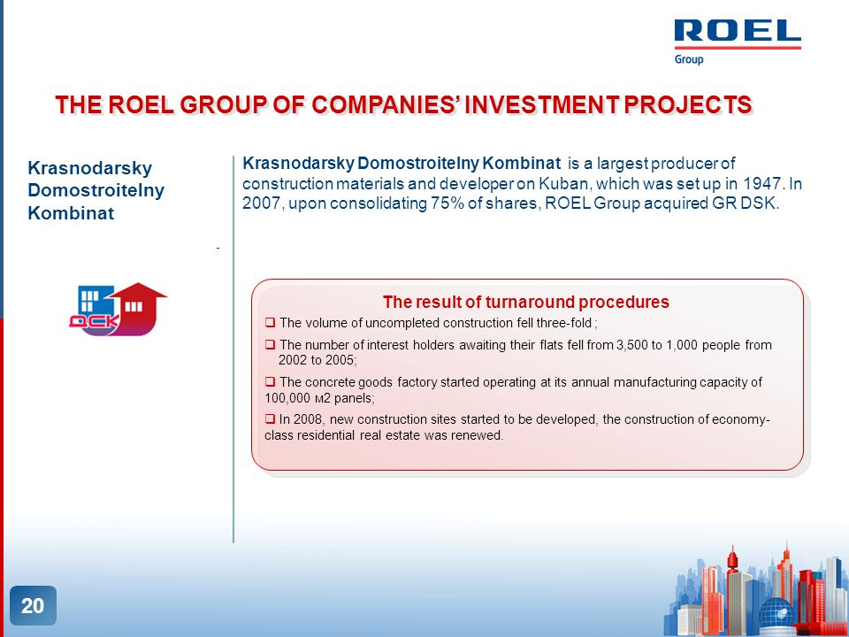 20 THE ROEL GROUP OF COMPANIES' INVESTMENT PROJECTS Krasnodarsky Domostroitelny Kombinat Krasnodarsky Domostroitelny Kombinat is a largest producer of construction materials and developer on Kuban, which was set up in 1947.