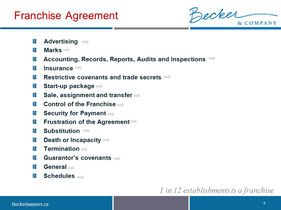 Beckerlawyers.ca. 9 Advertising Marks Accounting, Records, Reports, Audits and Inspections Insurance Restrictive covenants and trade secrets Start-up