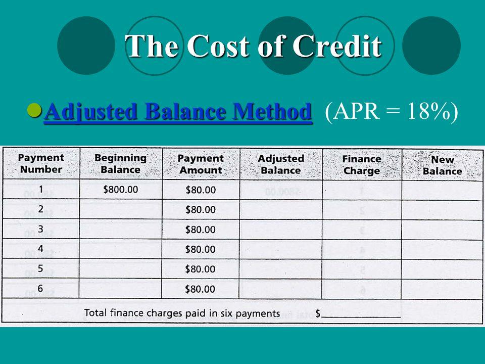 Adjusted Balance Method Adjusted Balance Method (APR = 18%)