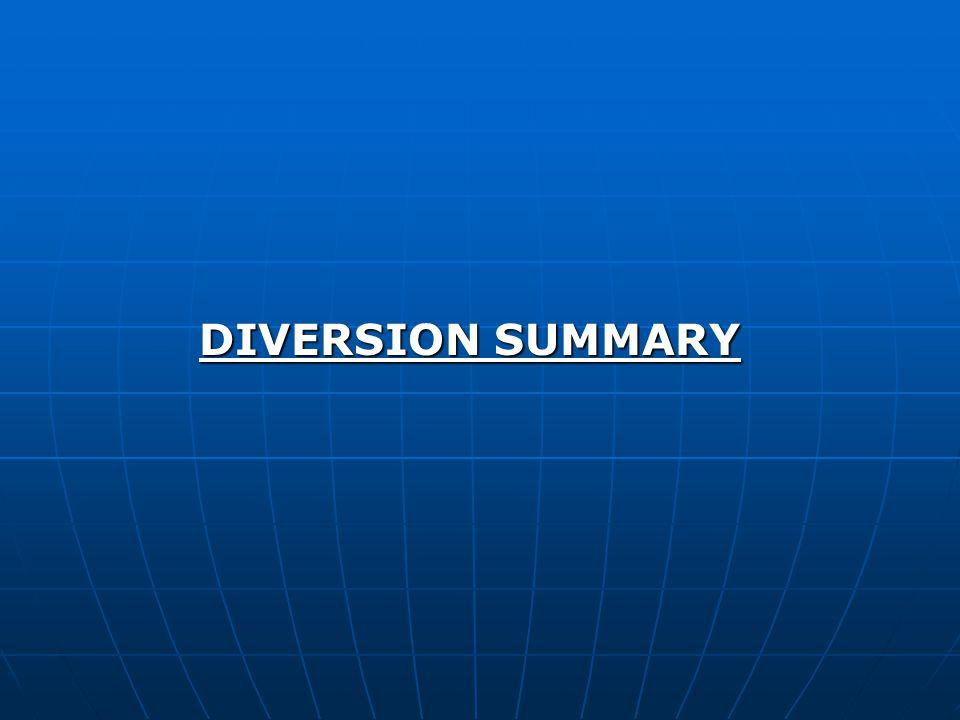 DIVERSION SUMMARY DIVERSION SUMMARY
