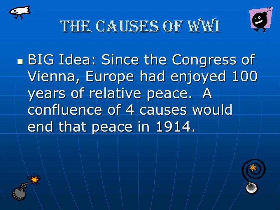 World War I 1914-1918 By Sam Irving