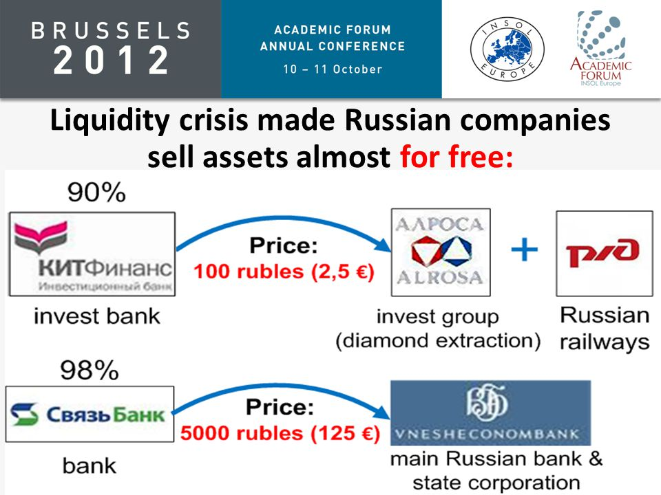Liquidity crisis made Russian companies sell assets almost for free: