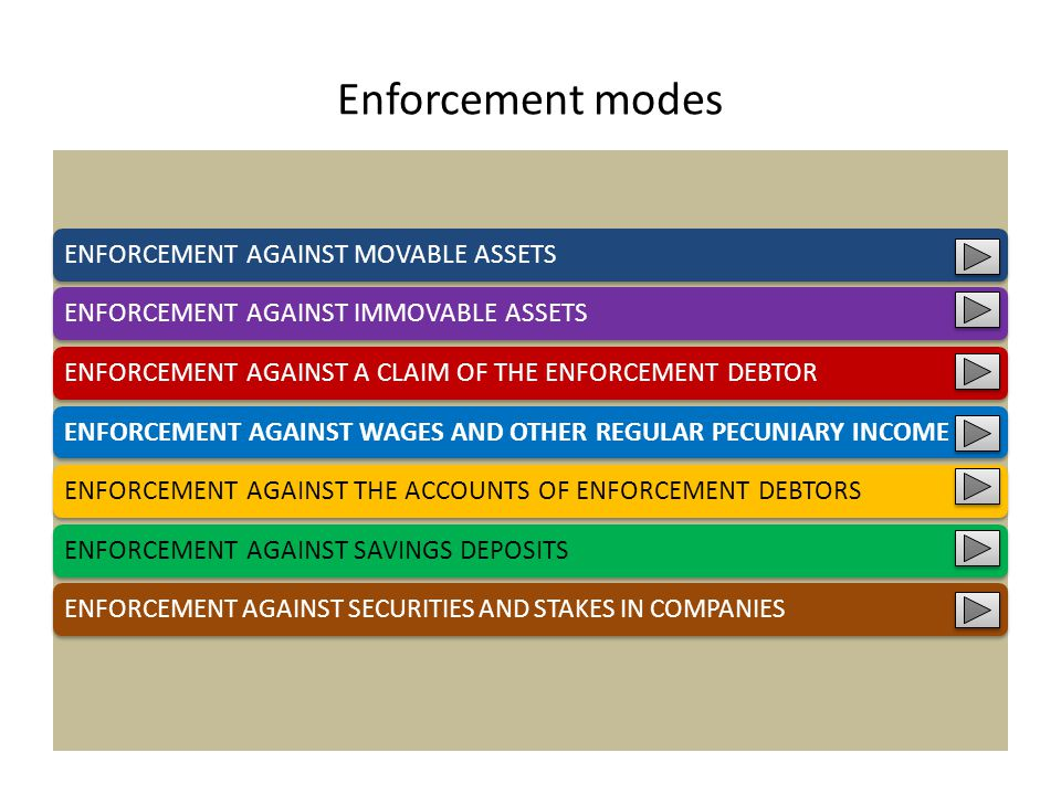 Enforcement modes ENFORCEMENT AGAINST MOVABLE ASSETSENFORCEMENT AGAINST IMMOVABLE ASSETSENFORCEMENT AGAINST A CLAIM OF THE ENFORCEMENT DEBTORENFORCEMENT AGAINST WAGES AND OTHER REGULAR PECUNIARY INCOMEENFORCEMENT AGAINST THE ACCOUNTS OF ENFORCEMENT DEBTORSENFORCEMENT AGAINST SAVINGS DEPOSITS ENFORCEMENT AGAINST SECURITIES AND STAKES IN COMPANIES