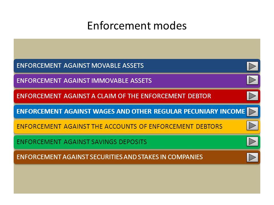 Enforcement modes ENFORCEMENT AGAINST MOVABLE ASSETSENFORCEMENT AGAINST IMMOVABLE ASSETSENFORCEMENT AGAINST A CLAIM OF THE ENFORCEMENT DEBTORENFORCEME