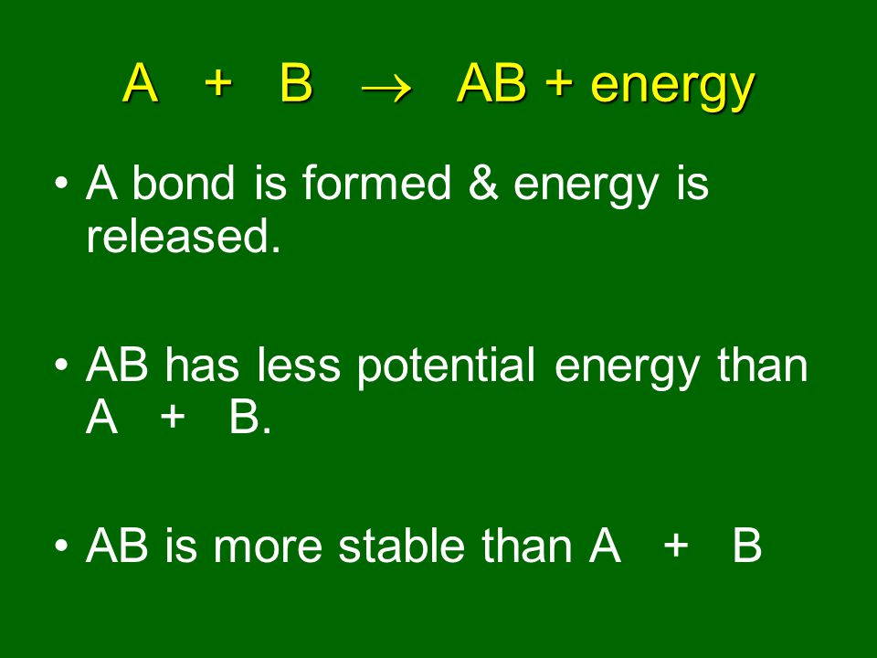 Breaking a Bond Absorbs Energy!