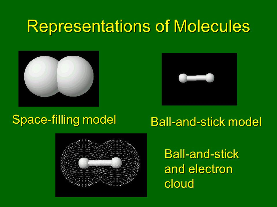 Representations of Molecules Space-filling model Ball-and-stick model Ball-and-stick and electron cloud