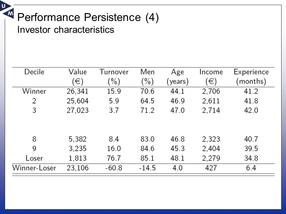 Performance Persistence (4) Investor characteristics