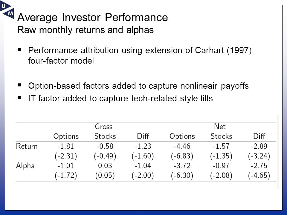 Average Investor Performance Raw monthly returns and alphas  Performance attribution using extension of Carhart (1997) four-factor model  Option-bas
