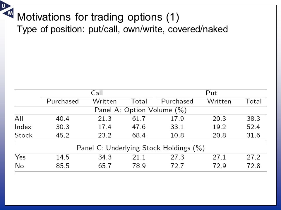 Motivations for trading options (1) Type of position: put/call, own/write, covered/naked