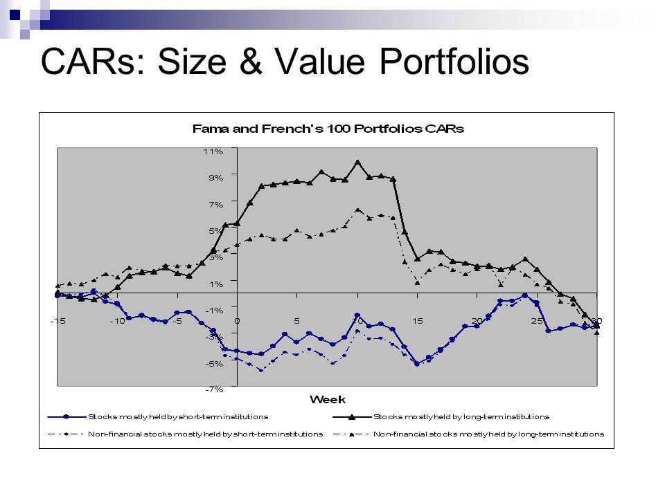 CARs: Size & Value Portfolios