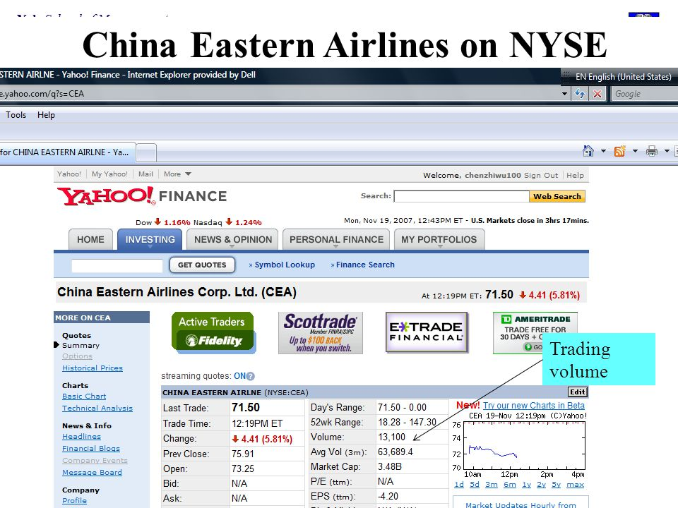 此处加入其它页 (东方航空公 司, Telmex, 等例子) China Eastern Airlines on NYSE 昨天的交易量 Trading volume