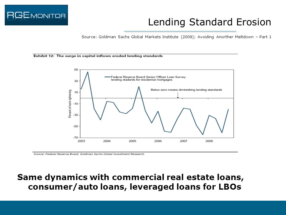 Lending Standard Erosion Source: Goldman Sachs Global Markets Institute (2009); Avoiding Anorther Meltdown – Part 1 Same dynamics with commercial real