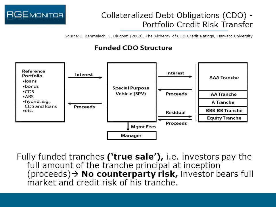 Collateralized Debt Obligations (CDO) - Portfolio Credit Risk Transfer Source:E. Benmelech, J. Dlugosz (2008), The Alchemy of CDO Credit Ratings, Harv