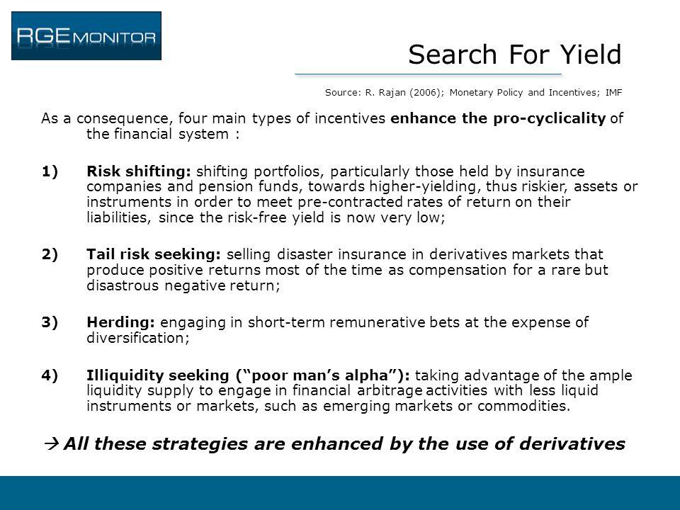 Hedge Fund Deleveraging Source: R.Merritt, E.