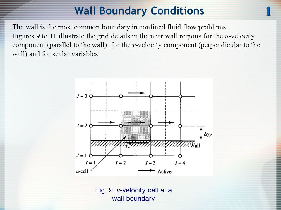 Wall Boundary Conditions Fig. 9 u -velocity cell at a wall boundary The wall is the most common boundary in confined fluid flow problems. Figures 9 to