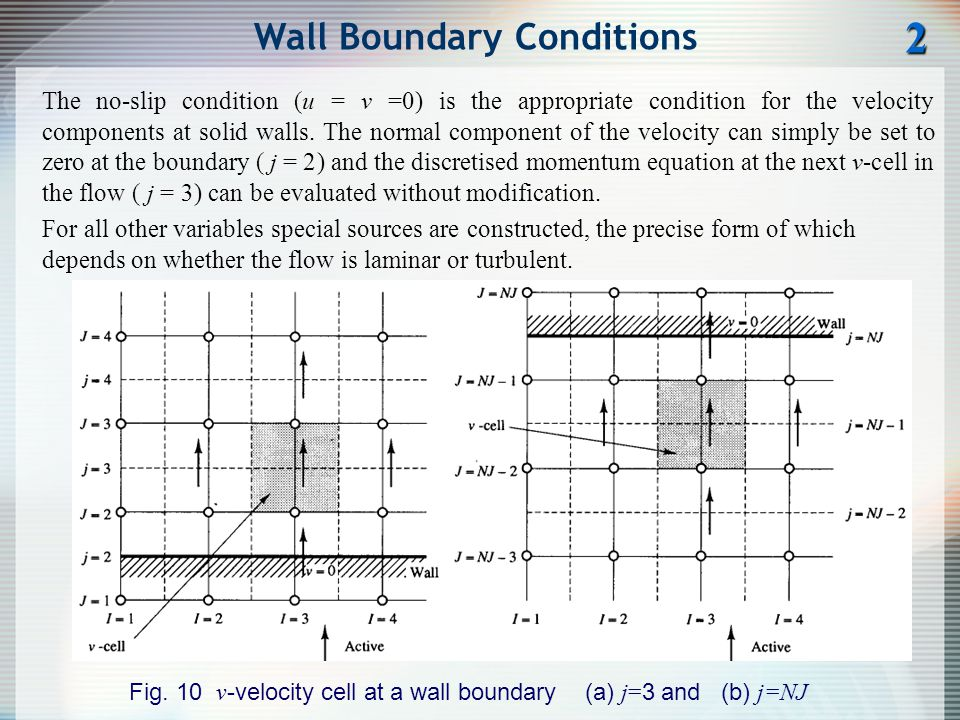 Wall Boundary Conditions Fig. 10 v -velocity cell at a wall boundary (a) j= 3 and (b) j=NJ The no-slip condition (u = v =0) is the appropriate conditi