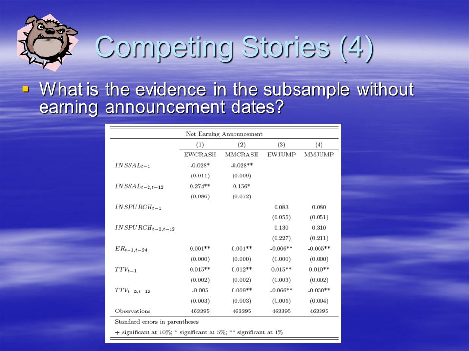 Research Seminar Finrisk University of Zurich - 12/15/2006 Competing Stories (4)  What is the evidence in the subsample without earning announcement dates?
