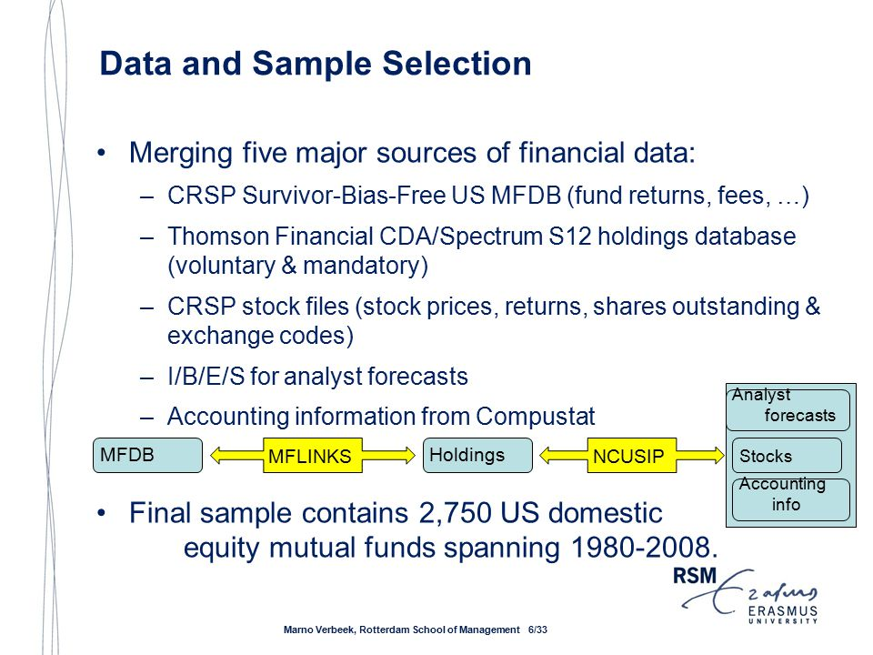 Marno Verbeek, Rotterdam School of Management 6/33 Data and Sample Selection Merging five major sources of financial data: –CRSP Survivor-Bias-Free US MFDB (fund returns, fees, …) –Thomson Financial CDA/Spectrum S12 holdings database (voluntary & mandatory) –CRSP stock files (stock prices, returns, shares outstanding & exchange codes) –I/B/E/S for analyst forecasts –Accounting information from Compustat Final sample contains 2,750 US domestic equity mutual funds spanning 1980-2008.
